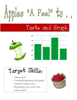 "Apples ""A Peel"" To - Taste Test and Graph"