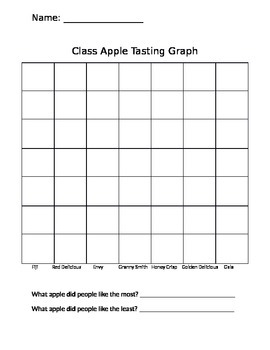 Apple Tasting Graph