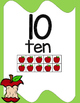 Apples Number Posters, Apple Theme, Classroom Decor