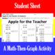 Apple for the Teacher - 15 Linear Systems & Coordinate Gra