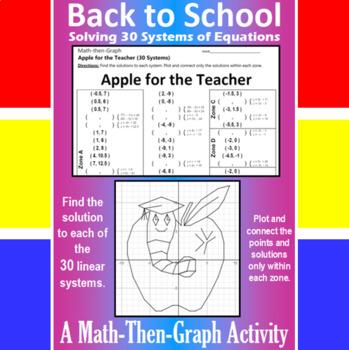 Apple for the Teacher - 30 Linear Systems & Coordinate Gra