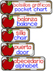 Apple themed Dual language classroom labels labels (white
