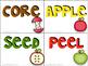 Applelicious Sentences!