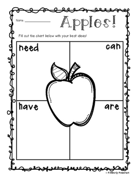 """Freebie: Apples """"Needs - Can - Have - Are"""" Chart"""