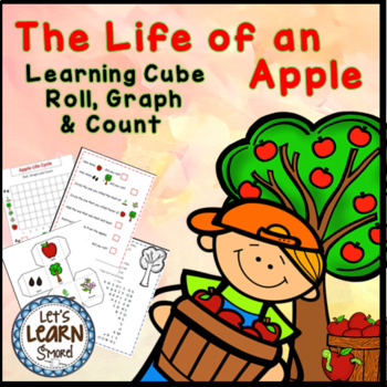 Apple Life Cycle, Apples Themed Math, Graphing For Your Ap