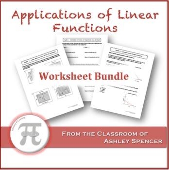 Applications of Linear Functions Worksheet Bundle