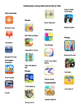 Apps for Building Early Literacy Skills with the iPad