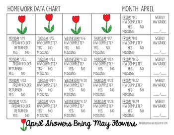April Homework Chart FREEBIE