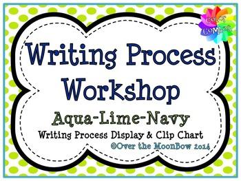 Aqua – Lime – Navy Color Combos Writing Process Workshop D