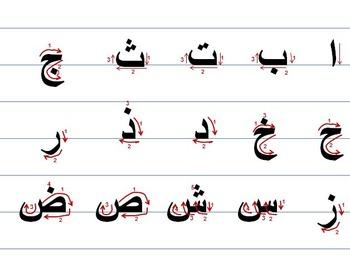 Arabic Letters formation.  كتابة الحروف العربية