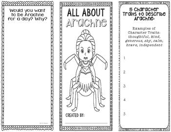 Arachne - Greek Mythology Biography Research Project - Int