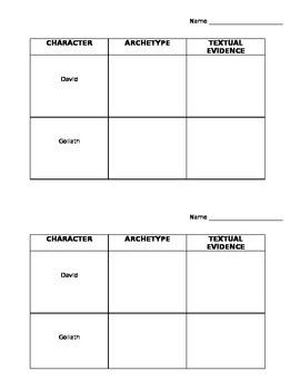 Archetype Chart
