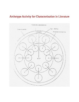 Archetype Method for Characterization in Literature; CCSS Aligned