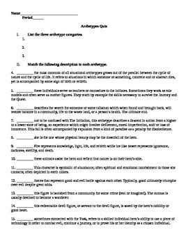 Archetype Quiz