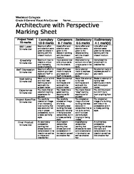 Architecture With Perspective Marking Sheet