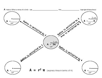 Area 16: Calculating Area of a Circle + Radius' Effect on