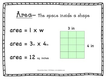 Area Anchor Chart