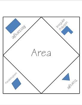 Area Formula Foldable