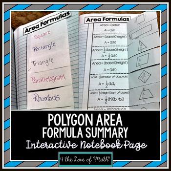 Area Formulas Summary Interactive Notebook Page