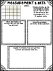 Area & Perimeter Error Analysis Tasks (Measurement and Dat