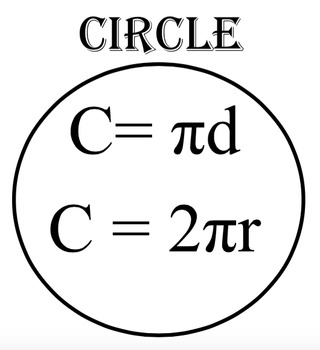 Area and Circumference Concept Clues