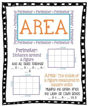 Area and Perimeter Anchor Chart Interactive