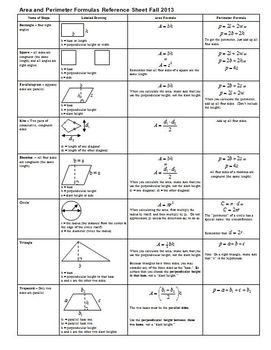 Area and Perimeter Formulas Reference Sheet Fall 2013