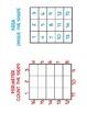 Exploring Area and Perimeter Math Activity