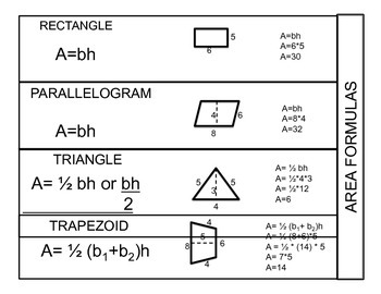 Area of Rectangles, Parallelograms, Triangles, and Trapezo