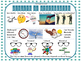 Area of Study - Discovery (NSW English HSC) Rubric Visual Posters