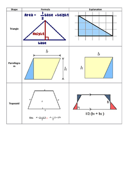 Area of polygons explanation
