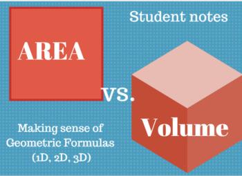 Area versus Volume: Making Sense of Geometric Formulas