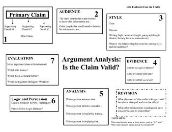 Argument Analysis Graphic Organizer