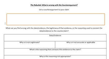 Argument - Rebuttal Graphic Organizer