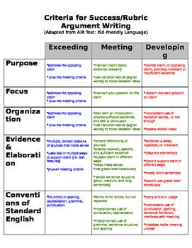 Argument Writing Rubric: Criteria for Success