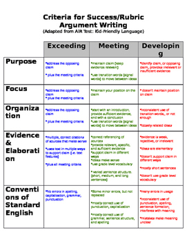 Argument Writing Rubric/ Opinion Writing Rubric (editable)