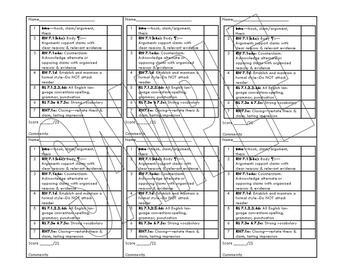 Argumentative Essay Checklist/Mini-Rubric {7th Grade Commo