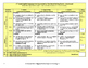 Argumentative Text-Based Writing Rubric and Checklist for