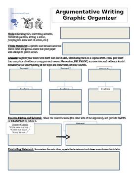 Argumentative Writing Graphic Organizer Prewriting