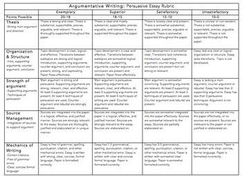 Argumentative Writing Persuasive Essay Rubric