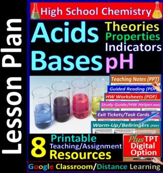 Arrhenius Acids, Bases; Indicators Electrolytes -Worksheet