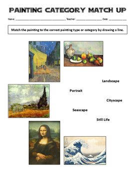 Art Assessment: Painting Categories