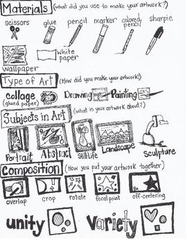Art Critique-Describe your artwork