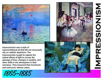 Art History Time Line (Impressionism to Land Art) 1865-present