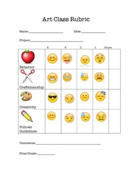 Art Project Rubric with Emojis / Emoticons from iPhone (El