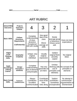 Art Rubric