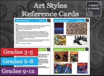 Art History; Movements Task Cards and presentation