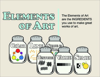 Art is like CAKE: the Elements of Art