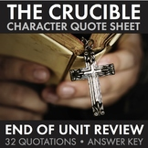 Crucible, Arthur Miller, Quote Race Review – Great End-of-