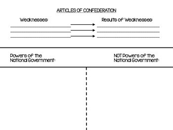 Articles of Confederation Foldable